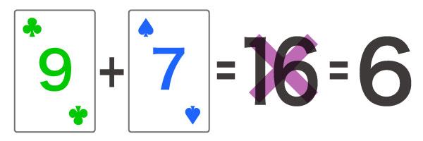 カードの数え方3