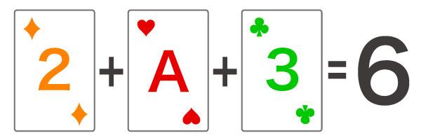 カードの数え方1