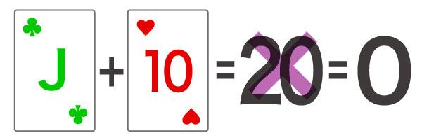 カードの数え方2